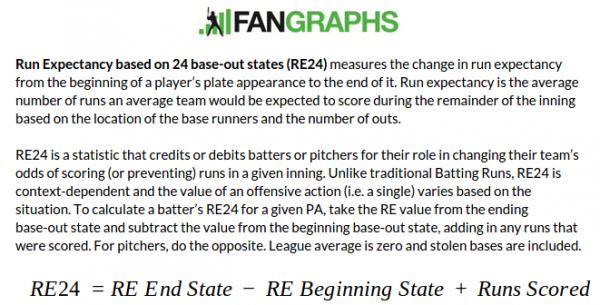 RE24 Flash Card 8-16-15